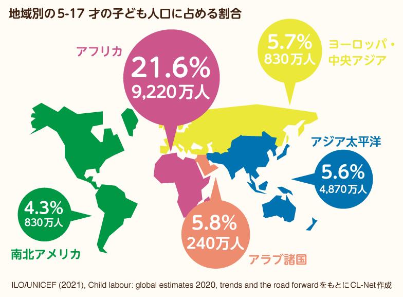 地域別の子ども人口に占める割合